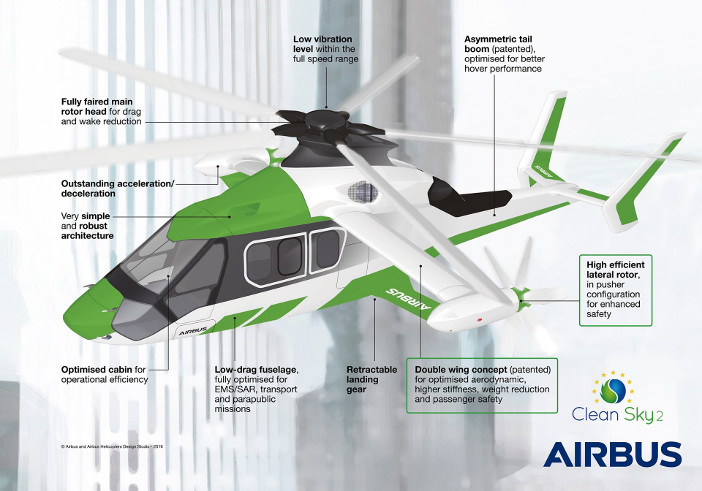 Racer helicopter