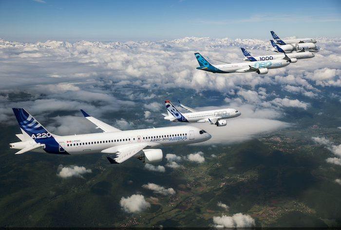 Flight Test Round Up 2020 Aerospace Testing International