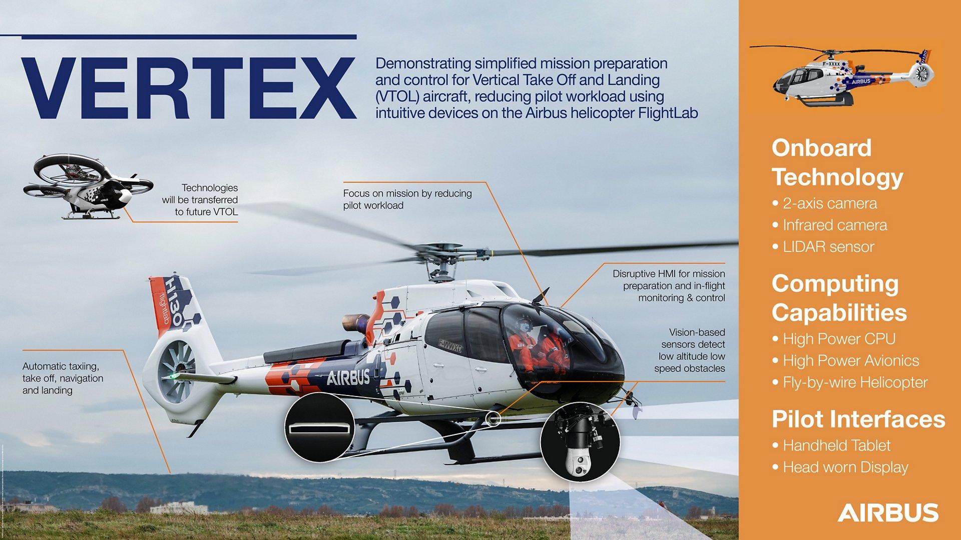 Airbus Vertex