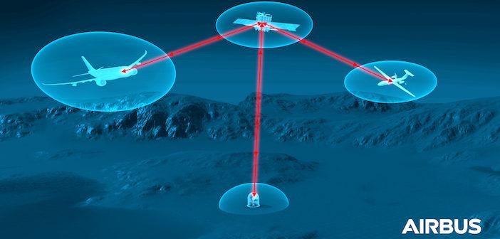 laser based satellite communications