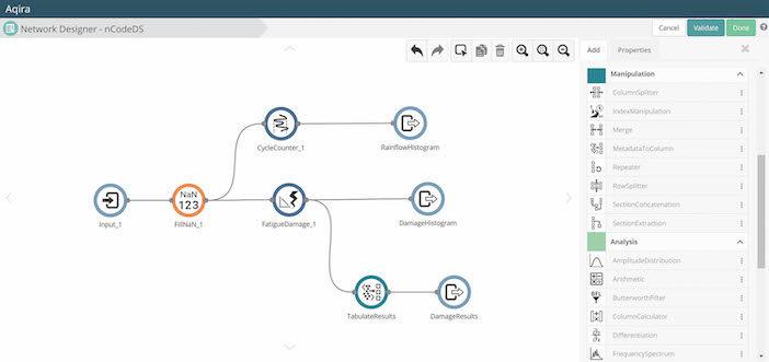 HBK's Aqira data analytics software gets graphical interface